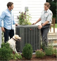 24 Hour Emergency AC Service