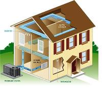 Your AC System May Have Unused Capacity